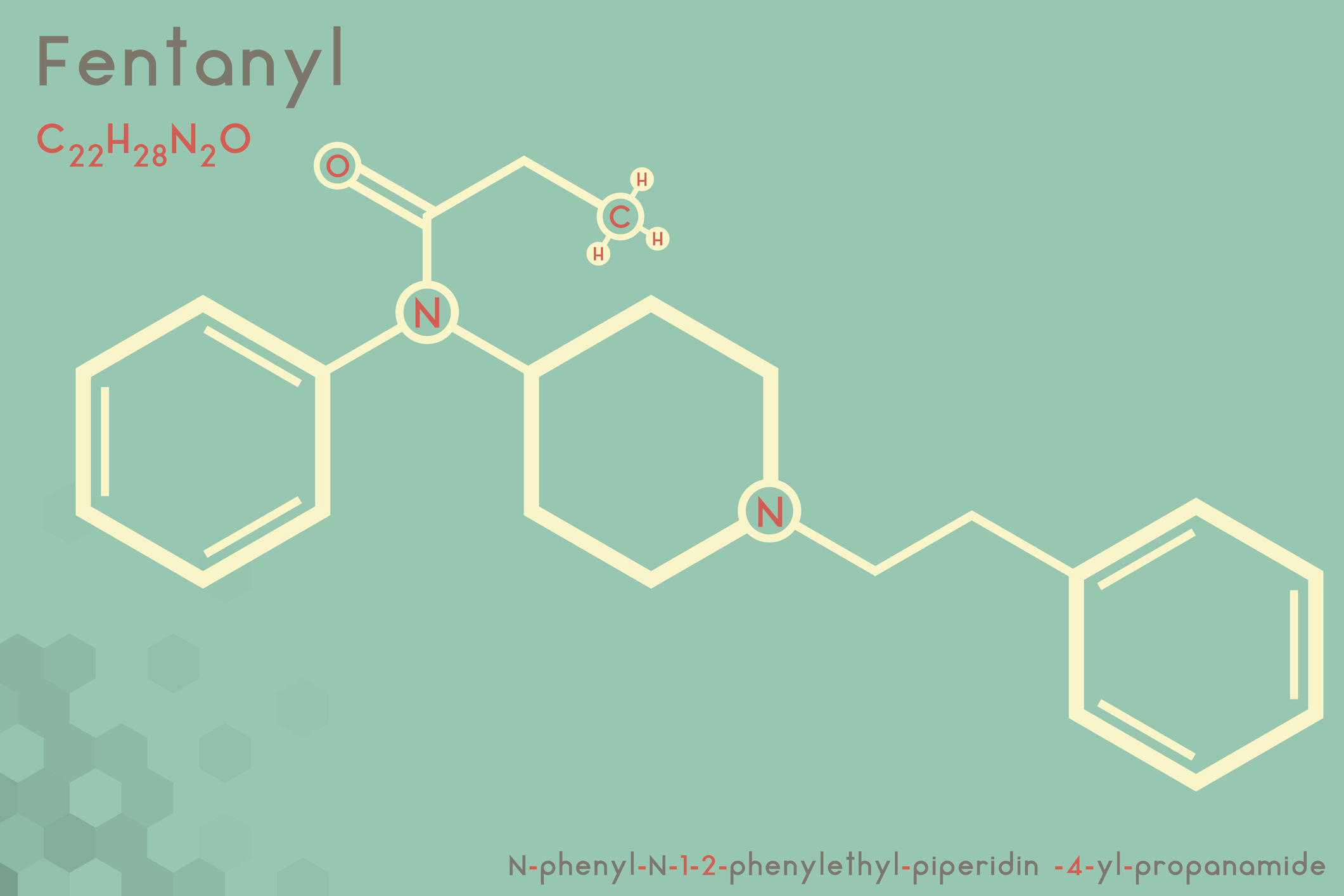 Infographic of the molecule of Fentanyl
